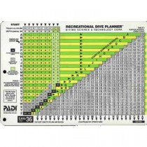 RDP EAN 32%