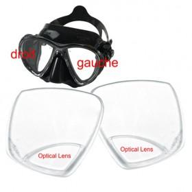 OPTISCHES GLAS BIG EYES EVO RECHTS +1.00 - +4.00